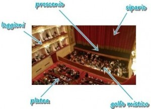 Teatro particolare