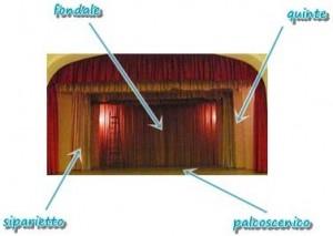 Teatro generale